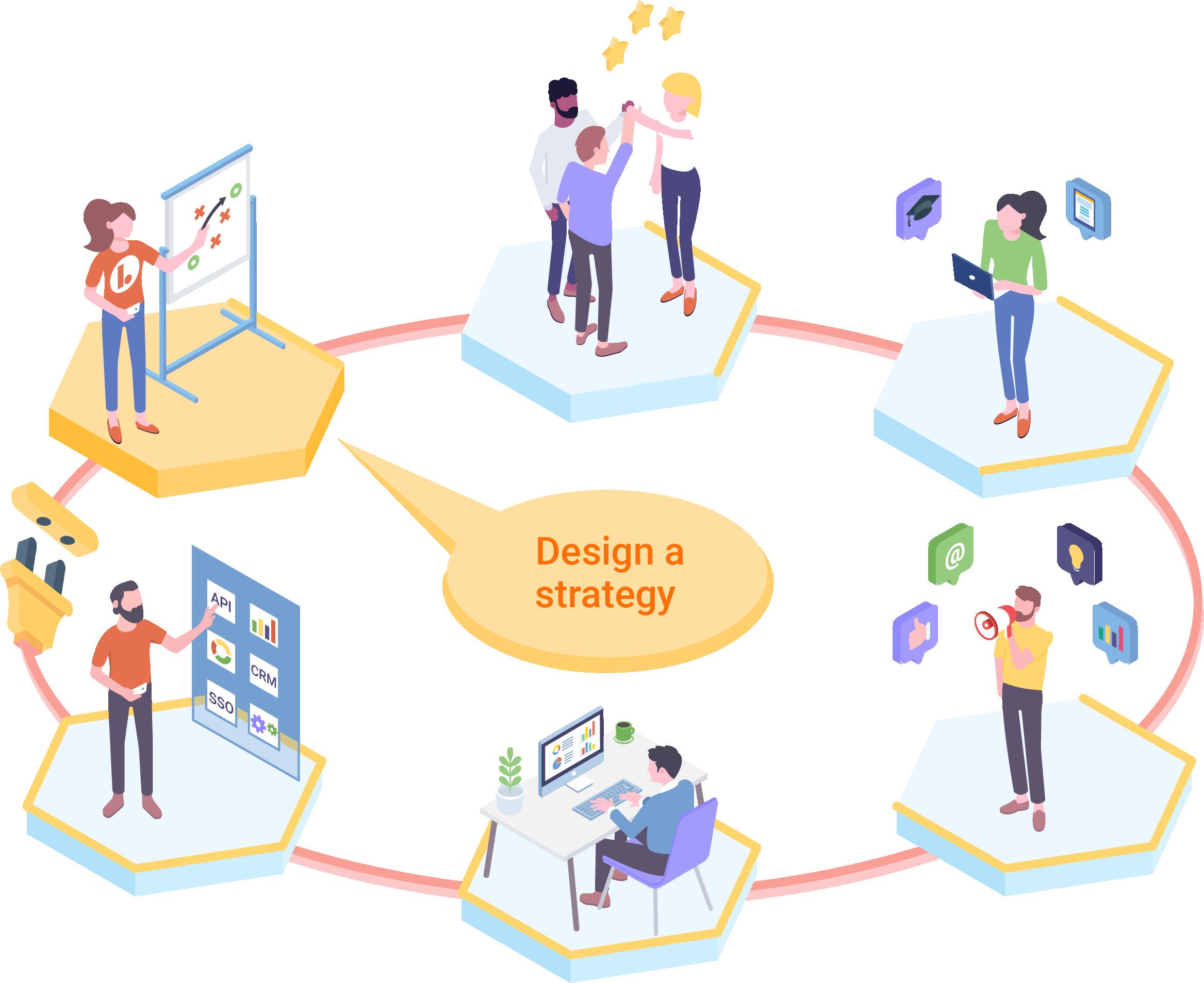 Methodology diagram_strategy_nolabels