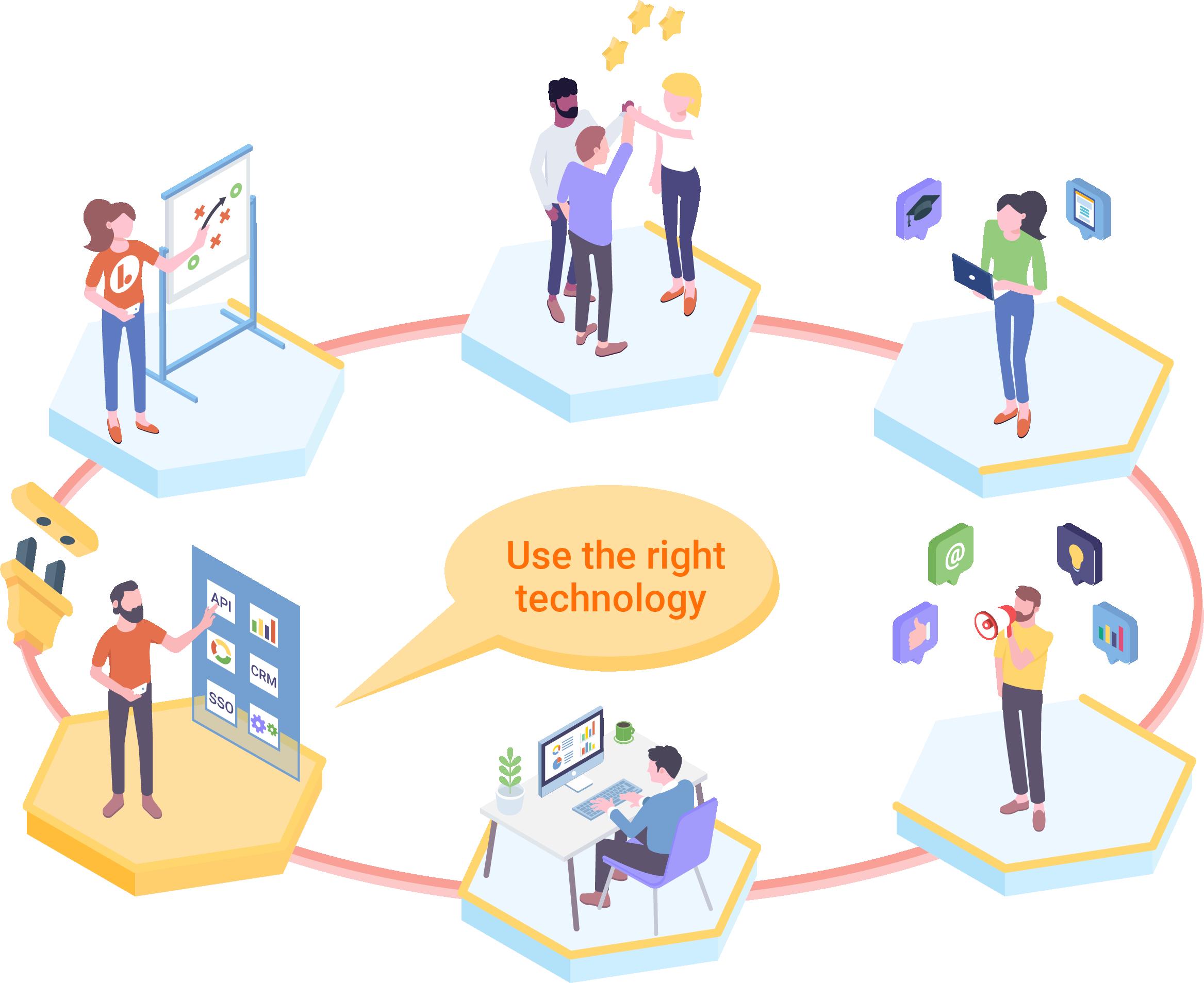 Methodology diagram_technology_nolabels